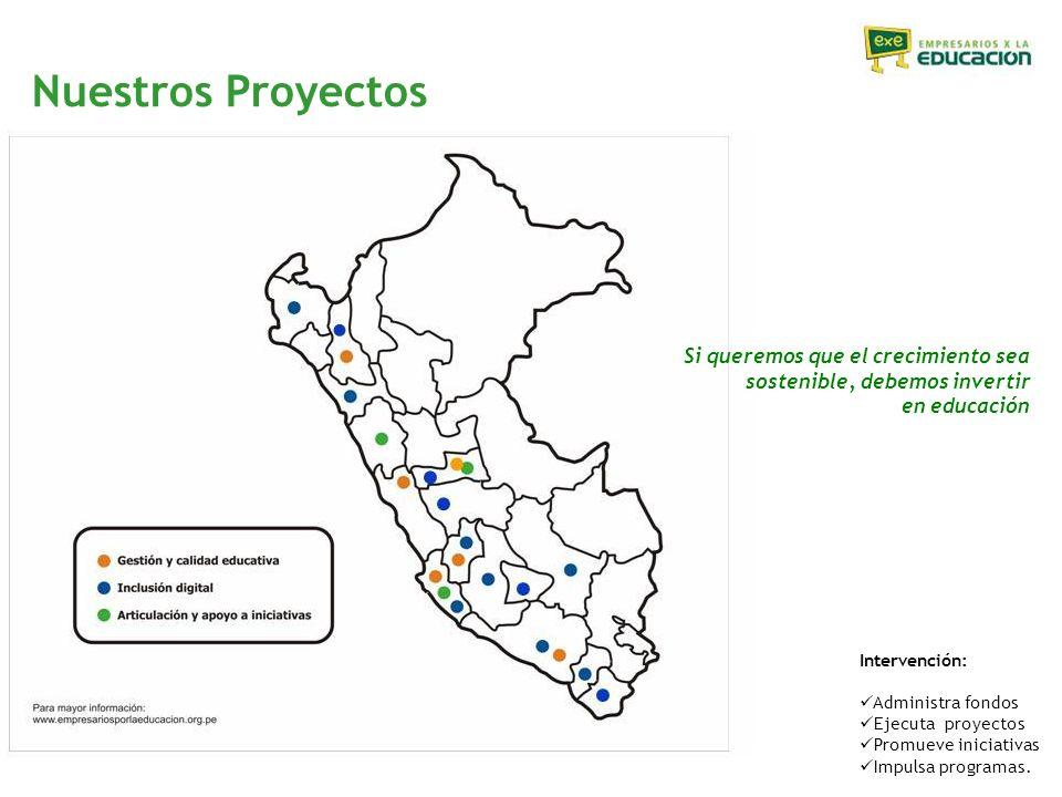 Nuestros Proyectos Intervención: Administra fondos Ejecuta proyectos Promueve iniciativas Impulsa programas.