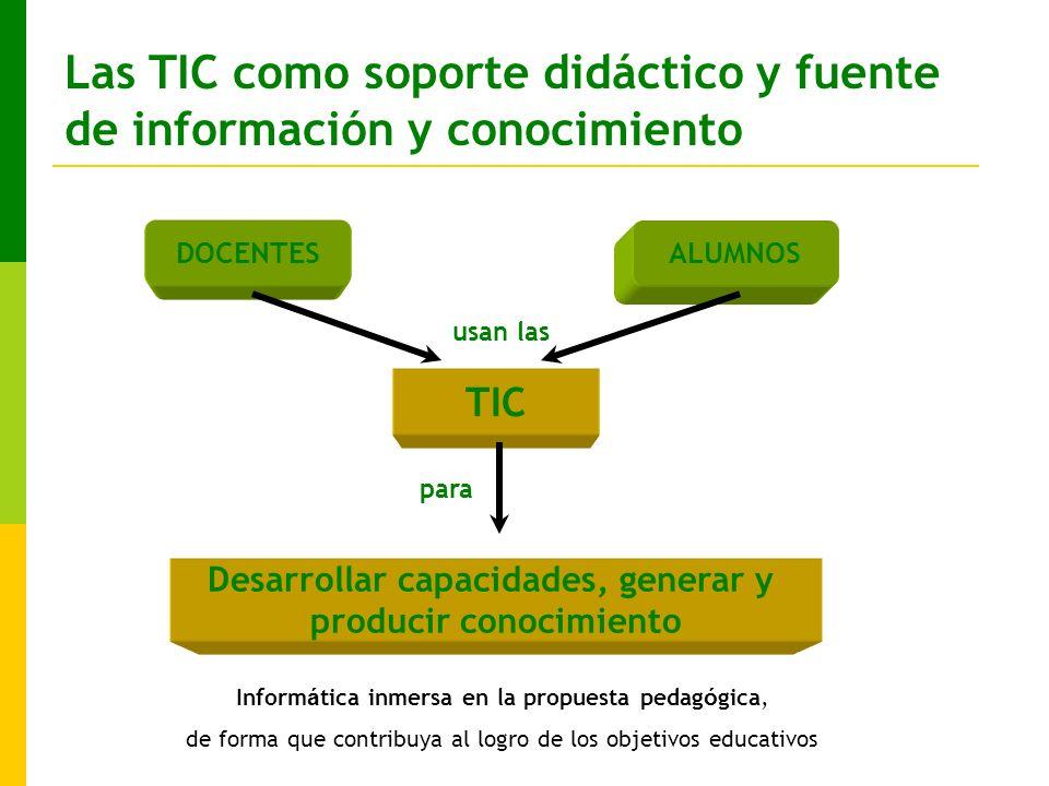 Las TIC como soporte didáctico y fuente de información y conocimiento DOCENTES ALUMNOS TIC Desarrollar capacidades, generar y producir conocimiento usan las para Inform á tica inmersa en la propuesta pedag ó gica, de forma que contribuya al logro de los objetivos educativos