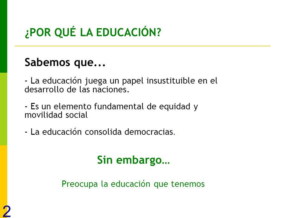 Sabemos que...- La educación juega un papel insustituible en el desarrollo de las naciones.