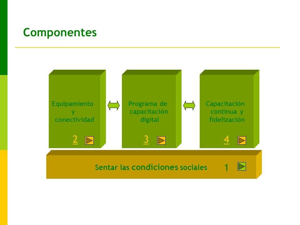 Componentes Equipamiento y conectividad Programa de capacitaci ó n digital Capacitación continua y fidelización Sentar las condiciones sociales 1 234