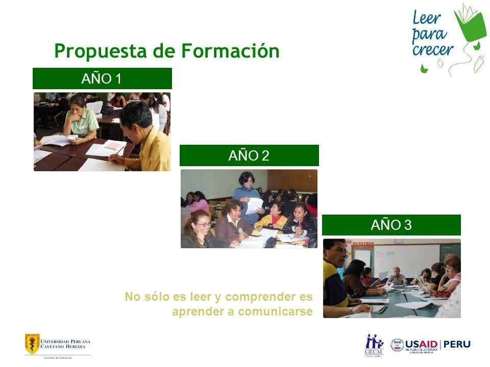 Propuesta de Formación AÑO 3 AÑO 2 AÑO 1 No sólo es leer y comprender es aprender a comunicarse