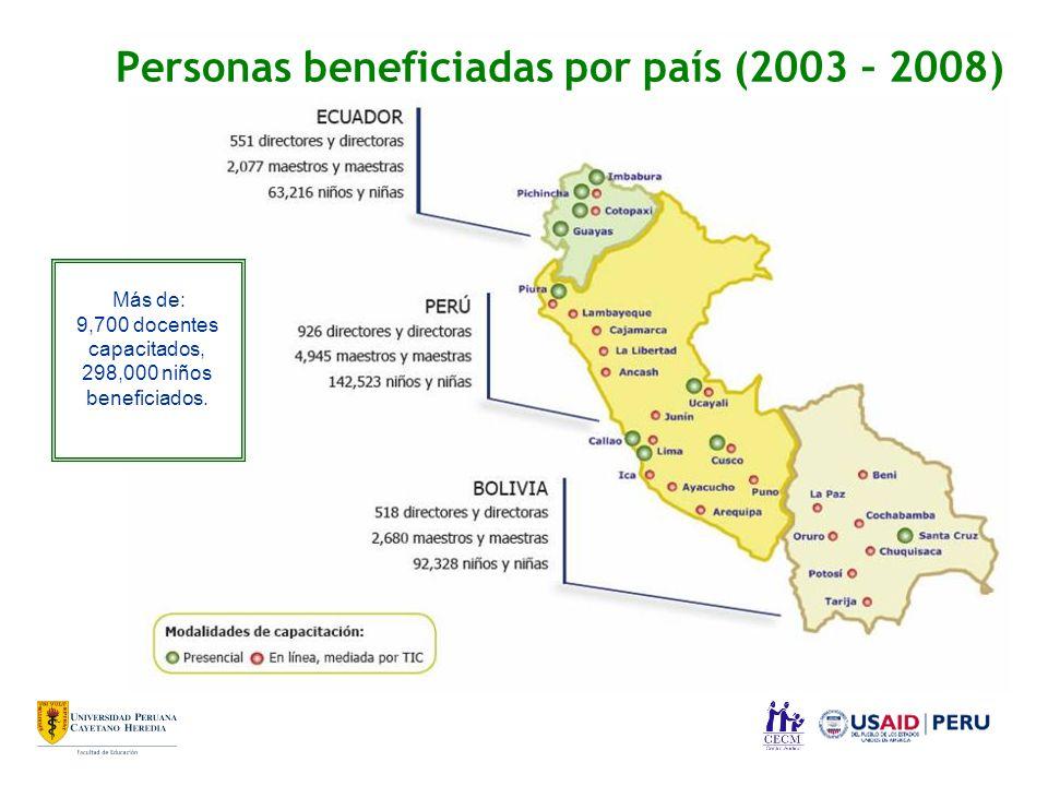Personas beneficiadas por país (2003 – 2008) Más de: 9,700 docentes capacitados, 298,000 niños beneficiados.