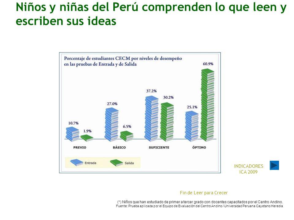 Niños y niñas del Perú comprenden lo que leen y escriben sus ideas (*) Niños que han estudiado de primer a tercer grado con docentes capacitados por el Centro Andino.