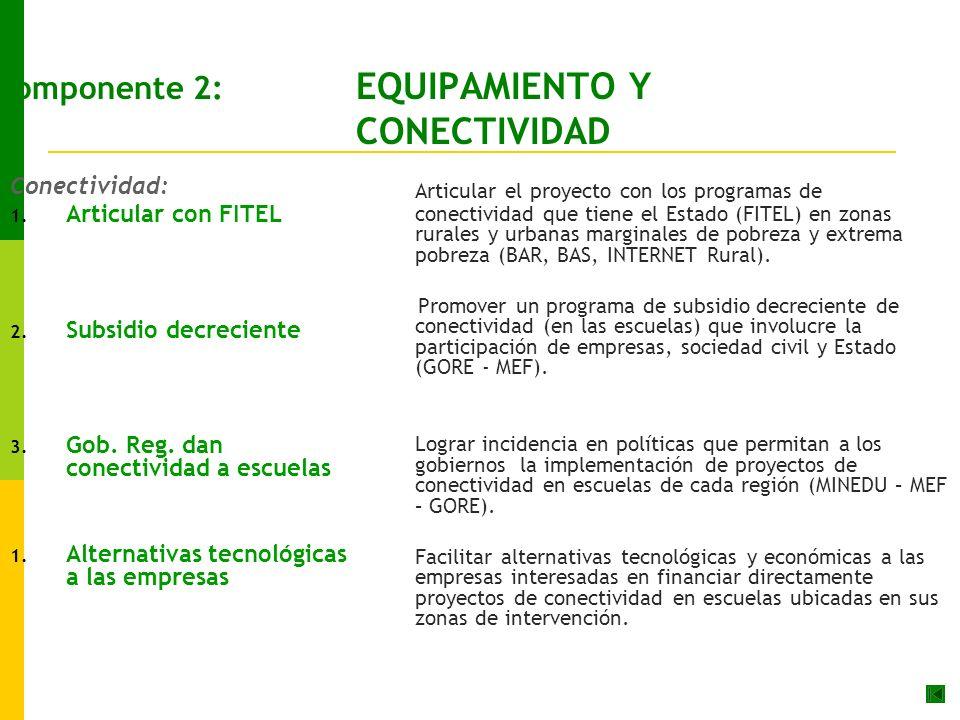 Componente 2: EQUIPAMIENTO Y CONECTIVIDAD Conectividad: 1.