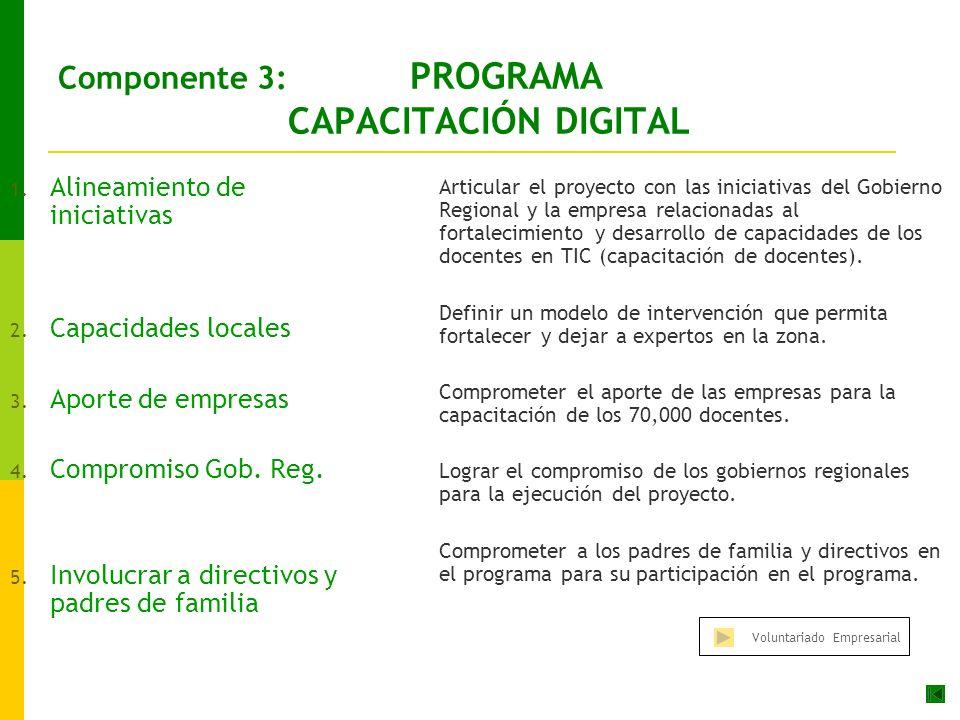 Componente 3: PROGRAMA CAPACITACIÓN DIGITAL 1.Alineamiento de iniciativas 2.