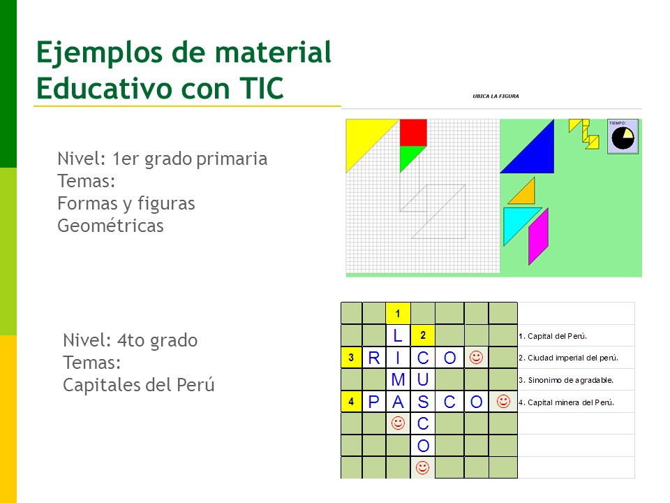 Ejemplos de material Educativo con TIC Nivel: 1er grado primaria Temas: Formas y figuras Geométricas Nivel: 4to grado Temas: Capitales del Perú