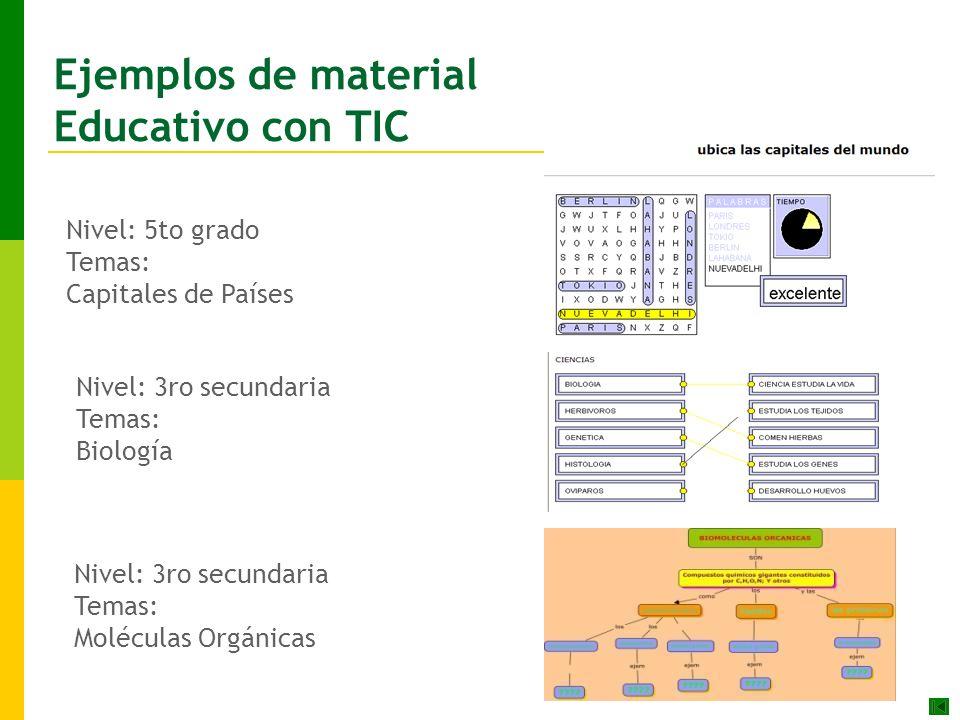 Nivel: 5to grado Temas: Capitales de Países Nivel: 3ro secundaria Temas: Biología Ejemplos de material Educativo con TIC Nivel: 3ro secundaria Temas: Moléculas Orgánicas