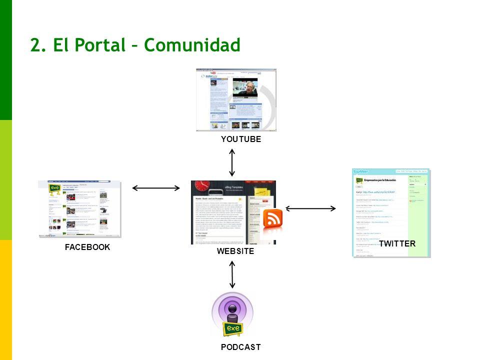 FACEBOOK PODCAST TWITTER WEBSITE YOUTUBE 2. El Portal – Comunidad