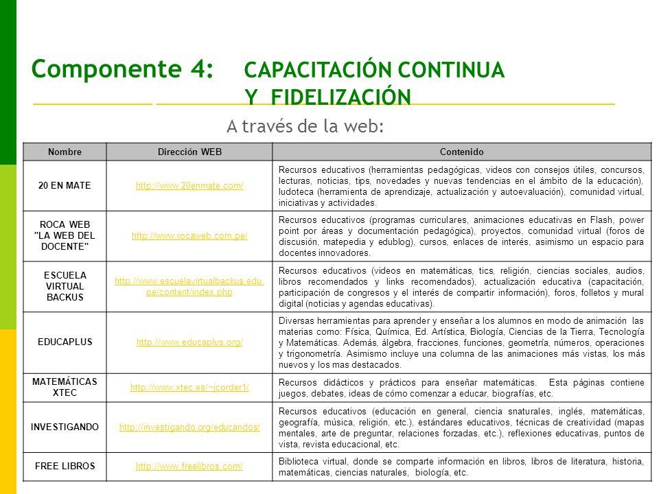 Componente 4: CAPACITACIÓN CONTINUA..