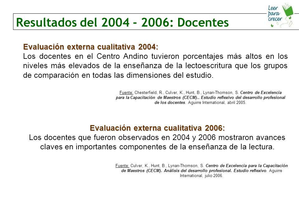 Resultados del 2004 - 2006: Docentes Evaluación externa cualitativa 2004: Los docentes en el Centro Andino tuvieron porcentajes más altos en los niveles más elevados de la enseñanza de la lectoescritura que los grupos de comparación en todas las dimensiones del estudio.