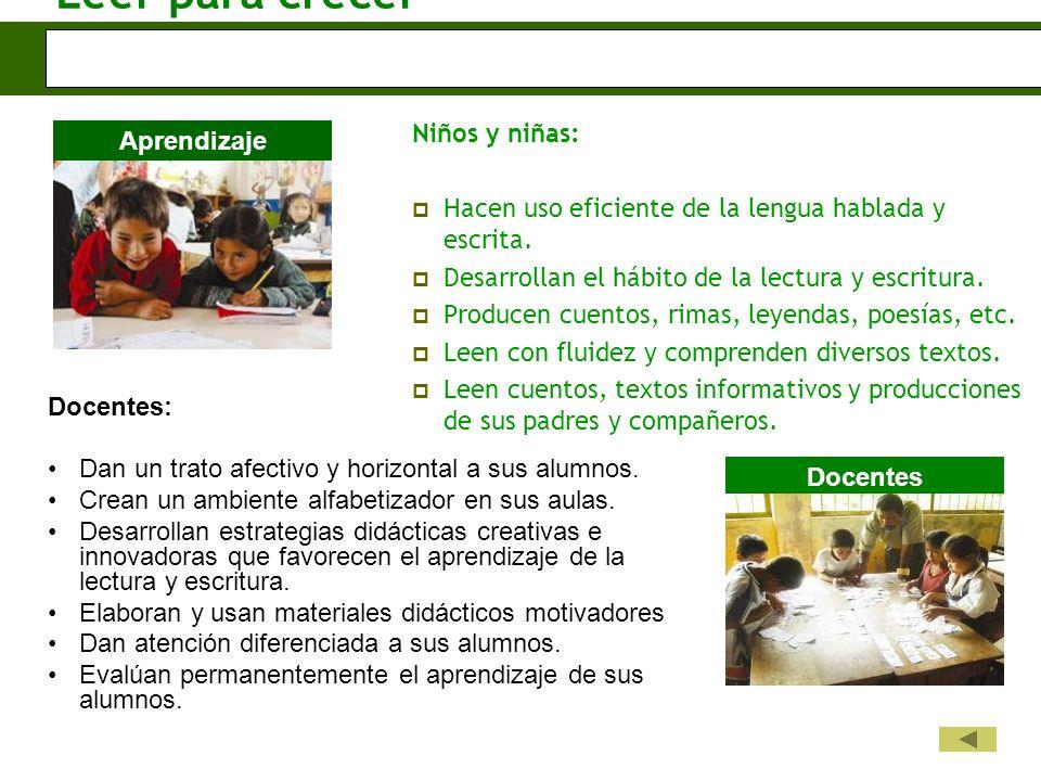 Aprendizaje Niños y niñas: Hacen uso eficiente de la lengua hablada y escrita.