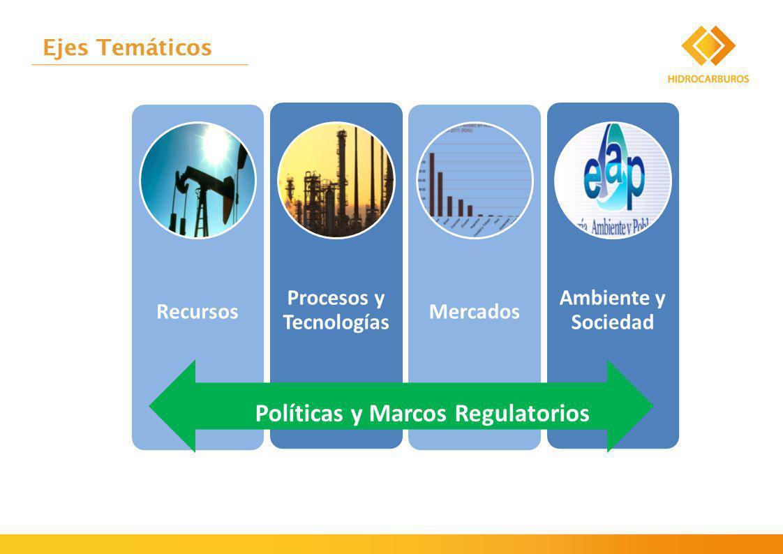 Ejes Temáticos Recursos Procesos y Tecnologías Mercados Ambiente y Sociedad Políticas y Marcos Regulatorios