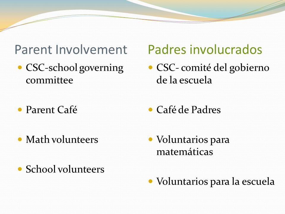 Parent Involvement Padres involucrados CSC-school governing committee Parent Café Math volunteers School volunteers CSC- comité del gobierno de la escuela Café de Padres Voluntarios para matemáticas Voluntarios para la escuela