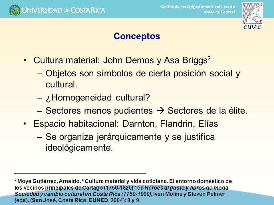 11 Centro de Investigaciones Históricas de América Central Conceptos Cultura material: John Demos y Asa Briggs 2 –Objetos son símbolos de cierta posic
