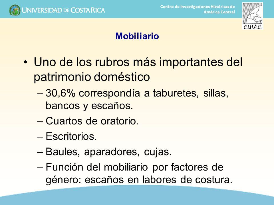 16 Centro de Investigaciones Históricas de América Central Mobiliario Uno de los rubros más importantes del patrimonio doméstico –30,6% correspondía a