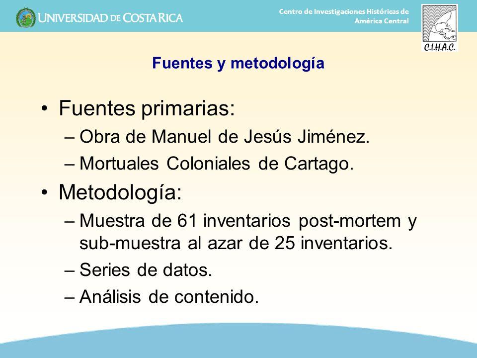 23 Centro de Investigaciones Históricas de América Central Fuentes y metodología Fuentes primarias: –Obra de Manuel de Jesús Jiménez. –Mortuales Colon