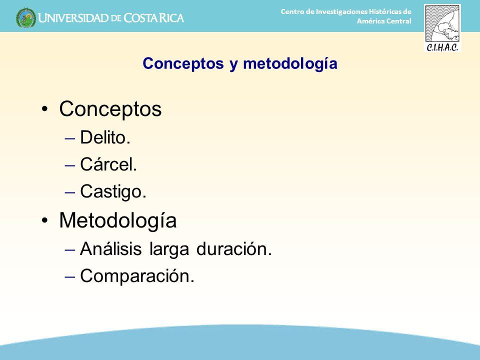 32 Centro de Investigaciones Históricas de América Central Conceptos y metodología Conceptos –Delito. –Cárcel. –Castigo. Metodología –Análisis larga d
