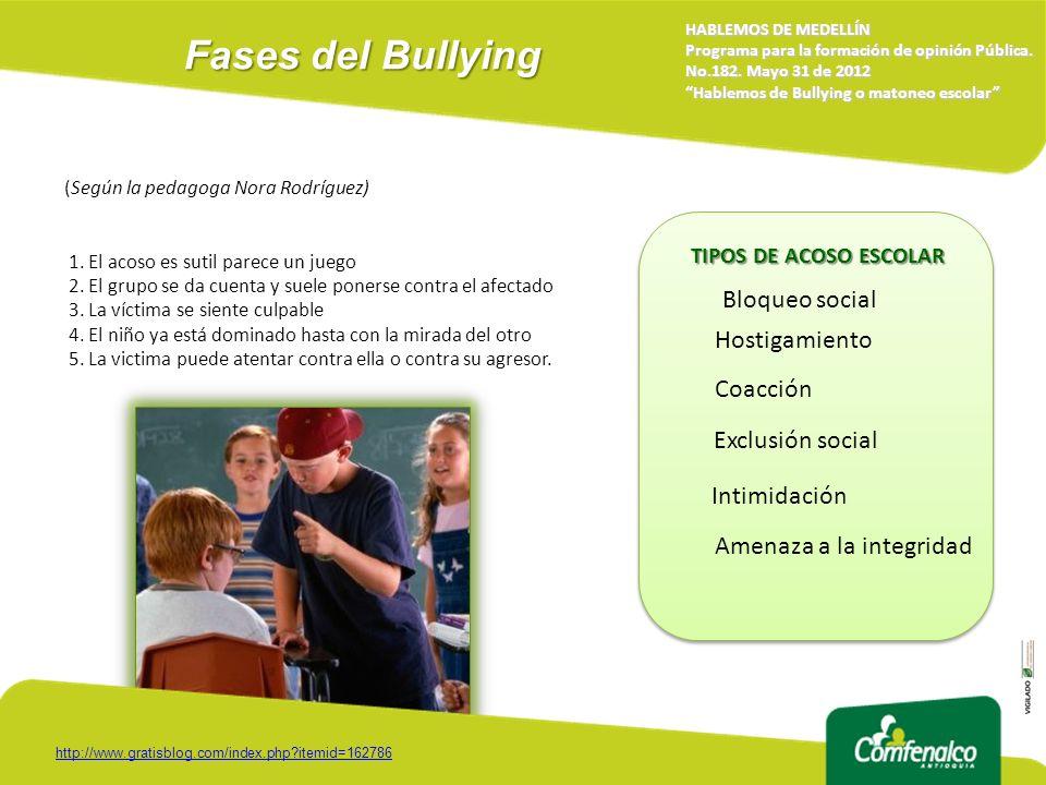 Fases del Bullying HABLEMOS DE MEDELLÍN Programa para la formación de opinión Pública. No.182. Mayo 31 de 2012 Hablemos de Bullying o matoneo escolar