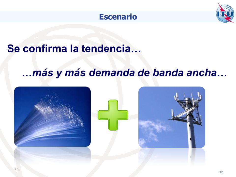 12 Se confirma la tendencia… …más y más demanda de banda ancha… Escenario