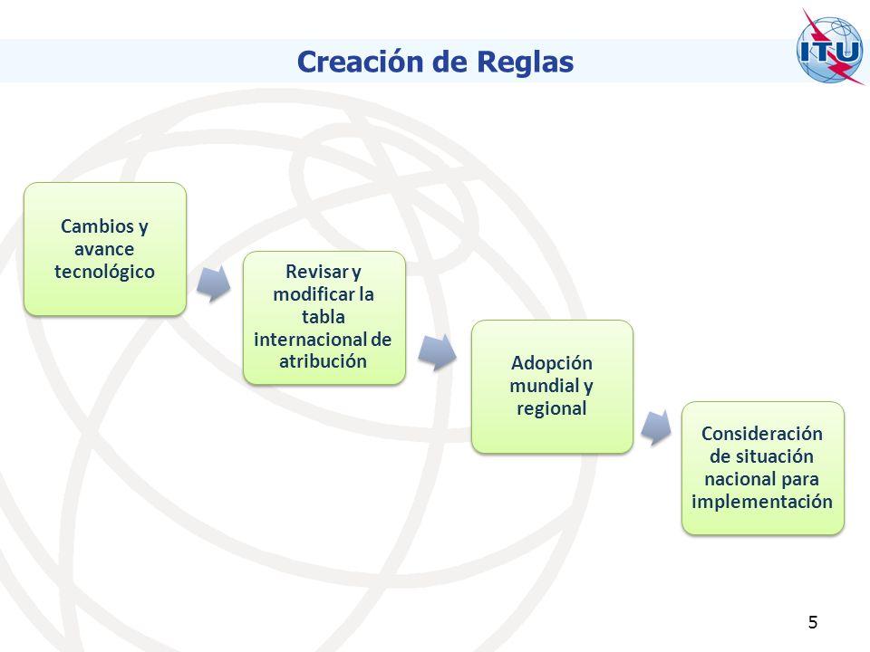 5 Cambios y avance tecnológico Revisar y modificar la tabla internacional de atribución Adopción mundial y regional Consideración de situación nacional para implementación Creación de Reglas