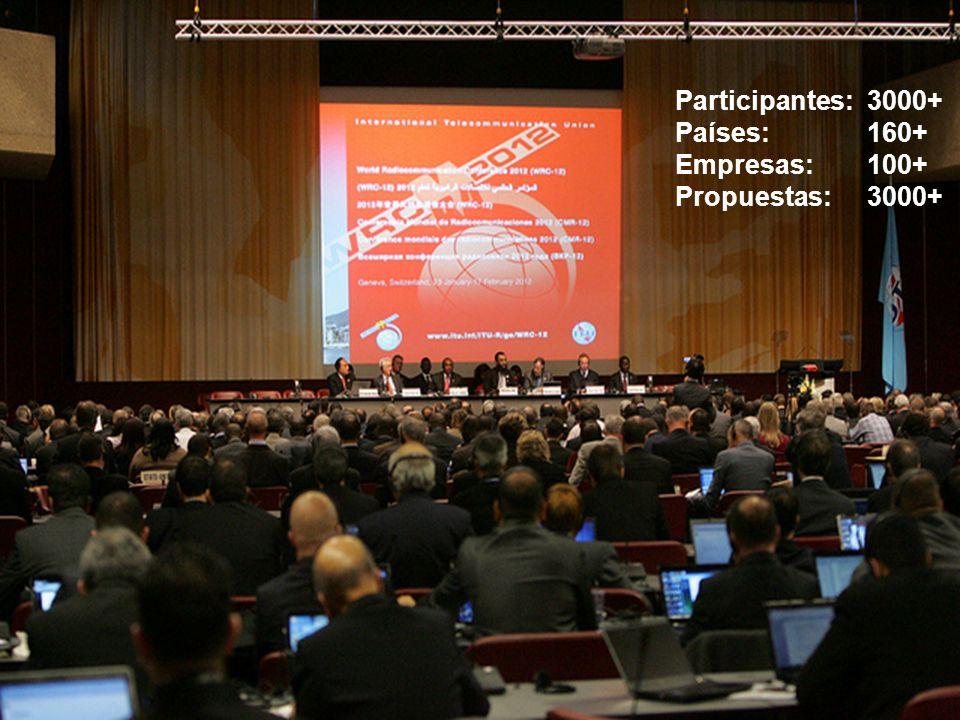 Participantes:3000+ Países:160+ Empresas:100+ Propuestas:3000+