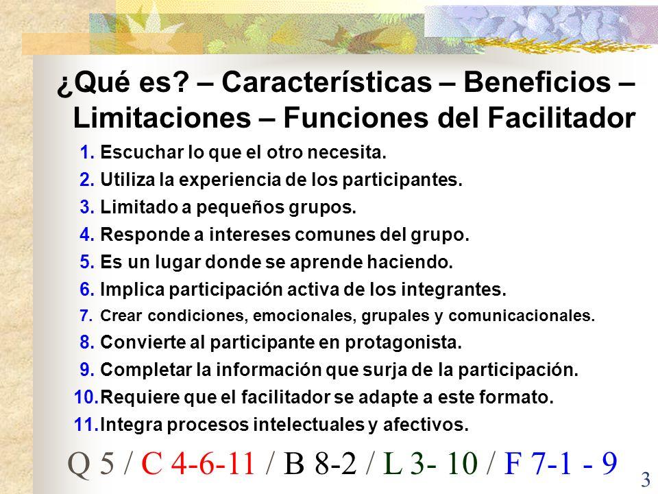 ¿Qué es? – Características – Beneficios – Limitaciones – Funciones del Facilitador 1.Escuchar lo que el otro necesita. 2.Utiliza la experiencia de los