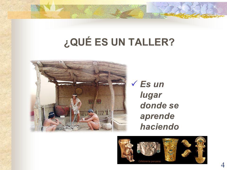 CARACTERÍSTICAS DEL TALLER Responde a intereses comunes del grupo.