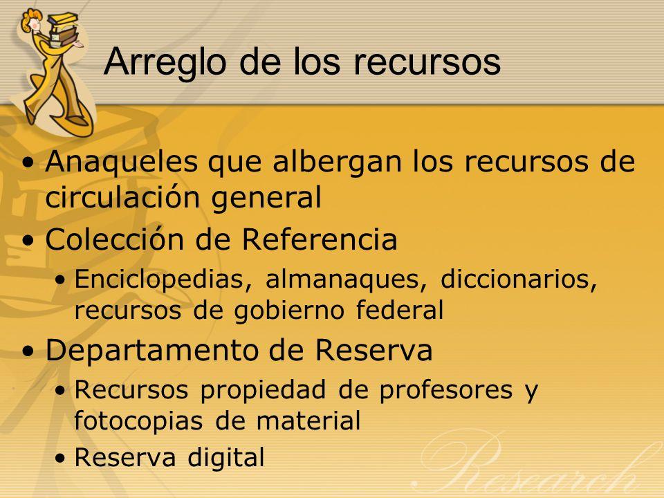 RECURSOS cont Colección de Revistas y Recursos Electrónicos E-Journals Internet Bases de datos electrónicas Colección SAMADB Recursos de Puerto Rico y sobre Puerto Rico