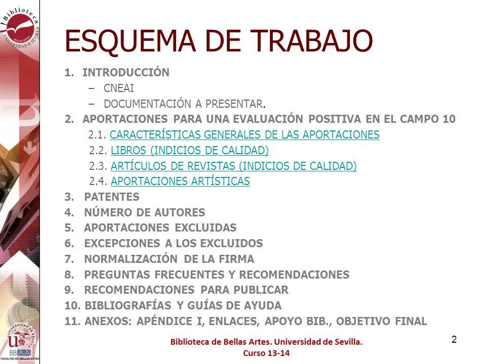 NÚMERO DE CITAS RECIBIDAS: GOOGLE SCHOLARGOOGLE SCHOLAR » 13 2.2. LIBROS (INDICIOS DE CALIDAD)