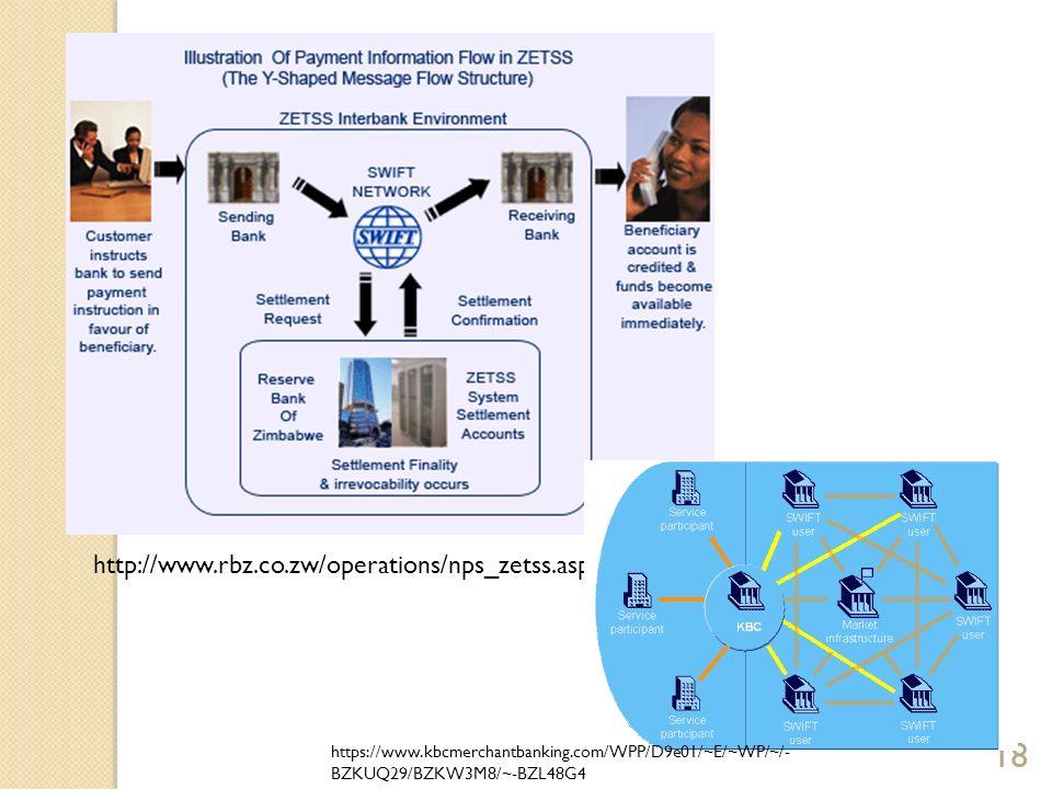 18 http://www.rbz.co.zw/operations/nps_zetss.asp https://www.kbcmerchantbanking.com/WPP/D9e01/~E/~WP/~/- BZKUQ29/BZKW3M8/~-BZL48G4