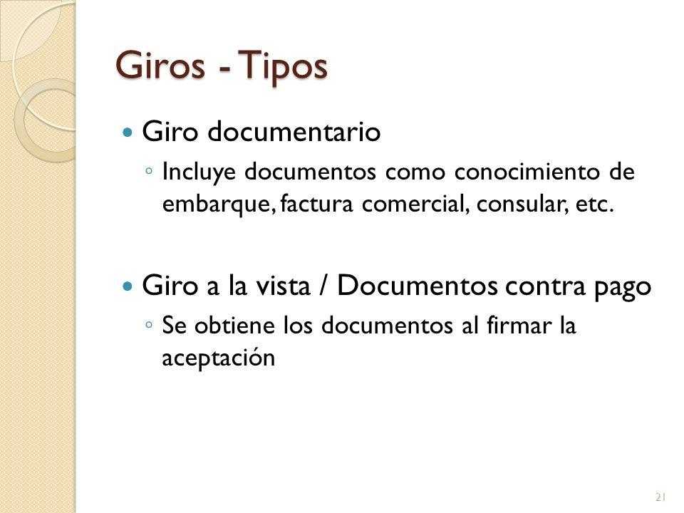Giros - Tipos Giro documentario Incluye documentos como conocimiento de embarque, factura comercial, consular, etc. Giro a la vista / Documentos contr