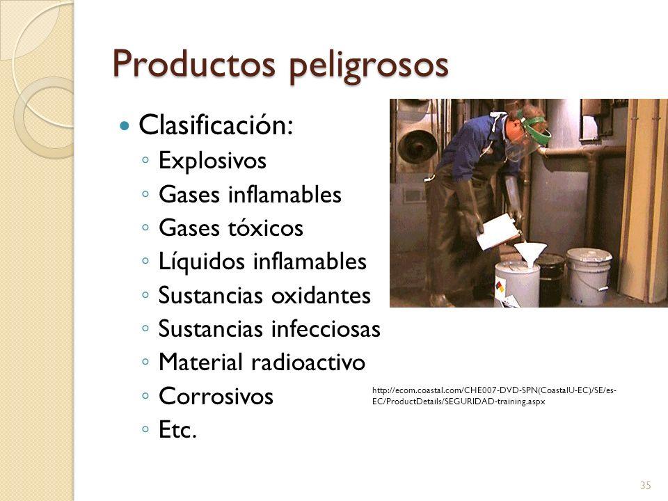 Productos peligrosos Clasificación: Explosivos Gases inflamables Gases tóxicos Líquidos inflamables Sustancias oxidantes Sustancias infecciosas Materi