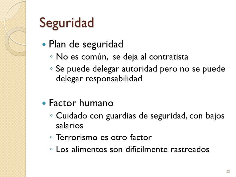 Seguridad Plan de seguridad No es común, se deja al contratista Se puede delegar autoridad pero no se puede delegar responsabilidad Factor humano Cuid