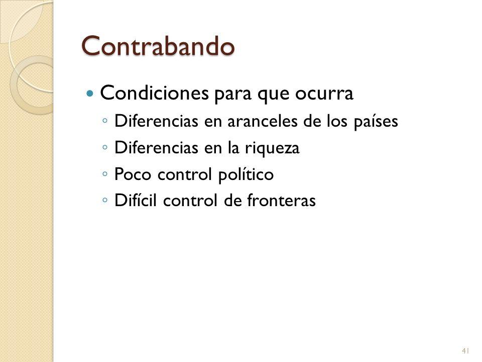 Contrabando Condiciones para que ocurra Diferencias en aranceles de los países Diferencias en la riqueza Poco control político Difícil control de fron