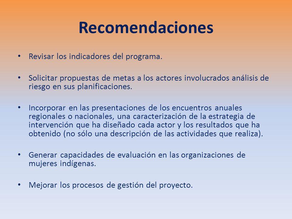 Recomendaciones Revisar los indicadores del programa.
