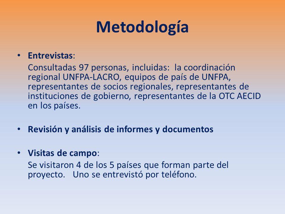Metodología Entrevistas: Consultadas 97 personas, incluidas: la coordinación regional UNFPA-LACRO, equipos de país de UNFPA, representantes de socios regionales, representantes de instituciones de gobierno, representantes de la OTC AECID en los países.