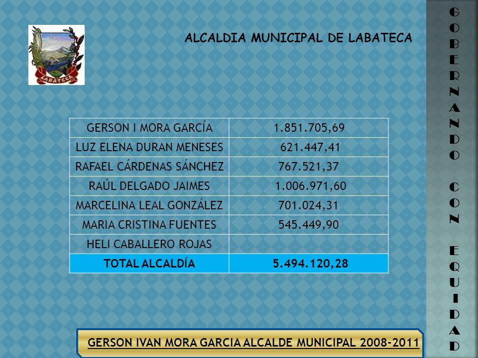 ALCALDIA MUNICIPAL DE LABATECA G O B E R N A N D O C O N E Q U I D A D GERSON IVAN MORA GARCIA ALCALDE MUNICIPAL 2008-2011 NOMBRES Y APELLIDOSNETO DE