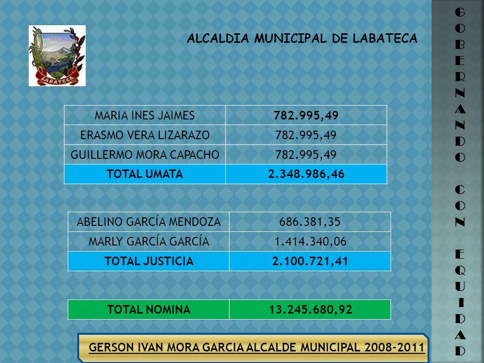 ALCALDIA MUNICIPAL DE LABATECA G O B E R N A N D O C O N E Q U I D A D GERSON IVAN MORA GARCIA ALCALDE MUNICIPAL 2008-2011 GERSON I MORA GARCÍA1.851.7