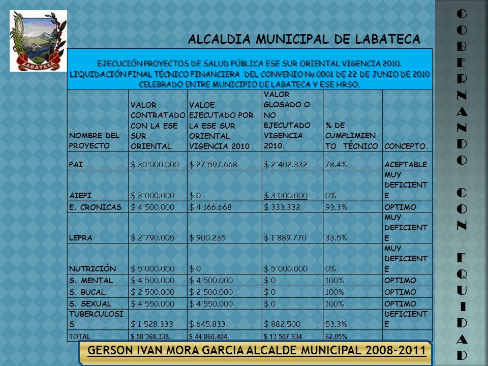 GERSON IVAN MORA GARCIA ALCALDE MUNICIPAL 2008-2011 ALCALDIA MUNICIPAL DE LABATECA G O B E R N A N D O C O N E Q U I D A D SALUD PUBLICA