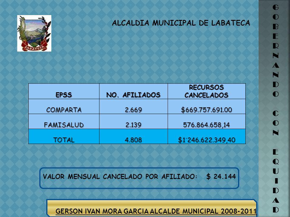 ALCALDIA MUNICIPAL DE LABATECA G O B E R N A N D O C O N E Q U I D A D GERSON IVAN MORA GARCIA ALCALDE MUNICIPAL 2008-2011 REGIMEN SUBSIDIADO