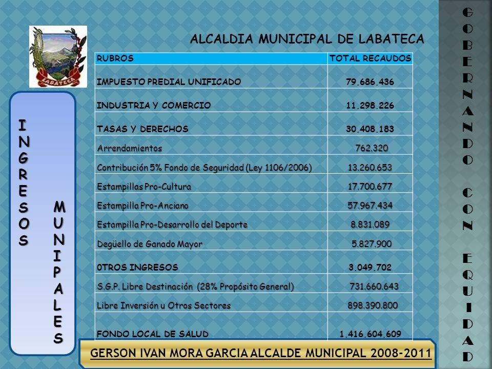 ALCALDIA MUNICIPAL DE LABATECA GERSON IVAN MORA GARCIA ALCALDE MUNICIPAL 2008-2011 G O B E R N A N D O C O N E Q U I D A D RUBROSTOTAL RECAUDOS IMPUESTO PREDIAL UNIFICADO 79.686.436 INDUSTRIA Y COMERCIO 11.298.226 TASAS Y DERECHOS 30.408.183 Arrendamientos 762.320 762.320 Contribución 5% Fondo de Seguridad (Ley 1106/2006) 13.260.653 Estampillas Pro-Cultura 17.700.677 Estampilla Pro-Anciano 57.967.434 Estampilla Pro-Desarrollo del Deporte 8.831.089 Degüello de Ganado Mayor 5.827.900 5.827.900 0TROS INGRESOS 3.049.702 S.G.P.