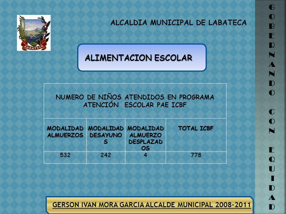 ALCALDIA MUNICIPAL DE LABATECA G O B E R N A N D O C O N E Q U I D A D GERSON IVAN MORA GARCIA ALCALDE MUNICIPAL 2008-2011 Manejo de los recursos de l