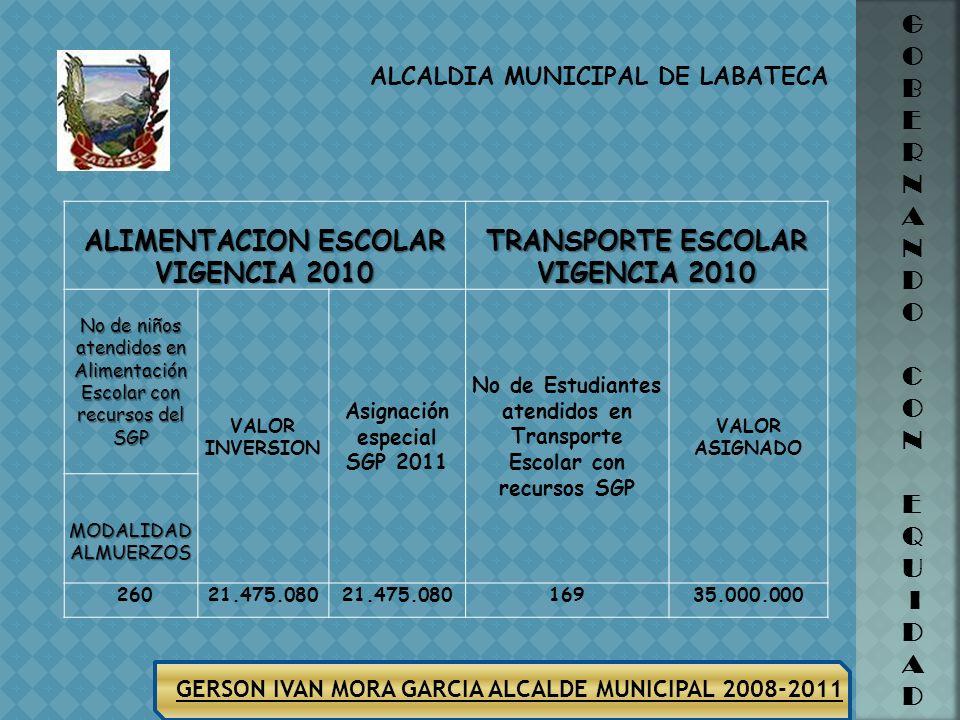 ALCALDIA MUNICIPAL DE LABATECA GERSON IVAN MORA GARCIA ALCALDE MUNICIPAL 2008-2011 G O B E R N A N D O C O N E Q U I D A D ALIMENTACION ESCOLAR NUMERO