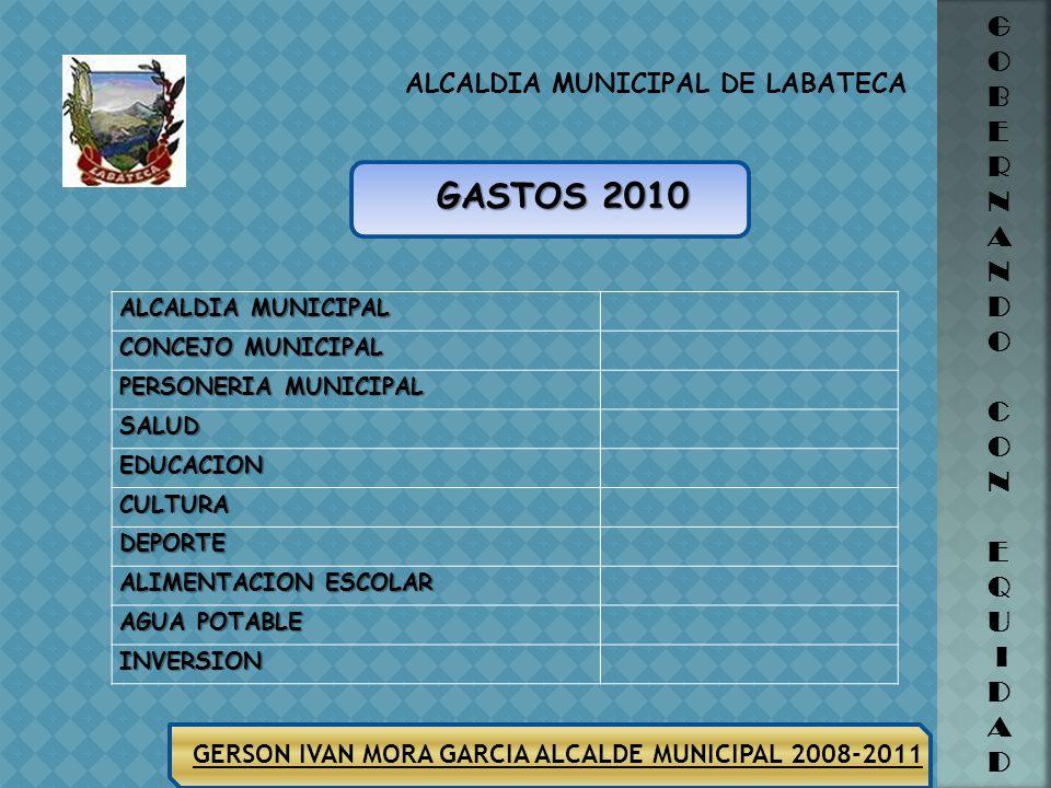 ALCALDIA MUNICIPAL DE LABATECA GERSON IVAN MORA GARCIA ALCALDE MUNICIPAL 2008-2011 G O B E R N A N D O C O N E Q U I D A D GASTOS 2010 ALCALDIA MUNICIPAL CONCEJO MUNICIPAL PERSONERIA MUNICIPAL SALUD EDUCACION CULTURA DEPORTE ALIMENTACION ESCOLAR AGUA POTABLE INVERSION