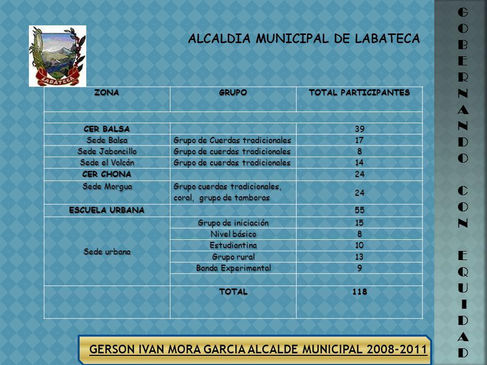 ALCALDIA MUNICIPAL DE LABATECA GERSON IVAN MORA GARCIA ALCALDE MUNICIPAL 2008-2011 G O B E R N A N D O C O N E Q U I D A D ESCUELA MUSICA TRADICIONAL