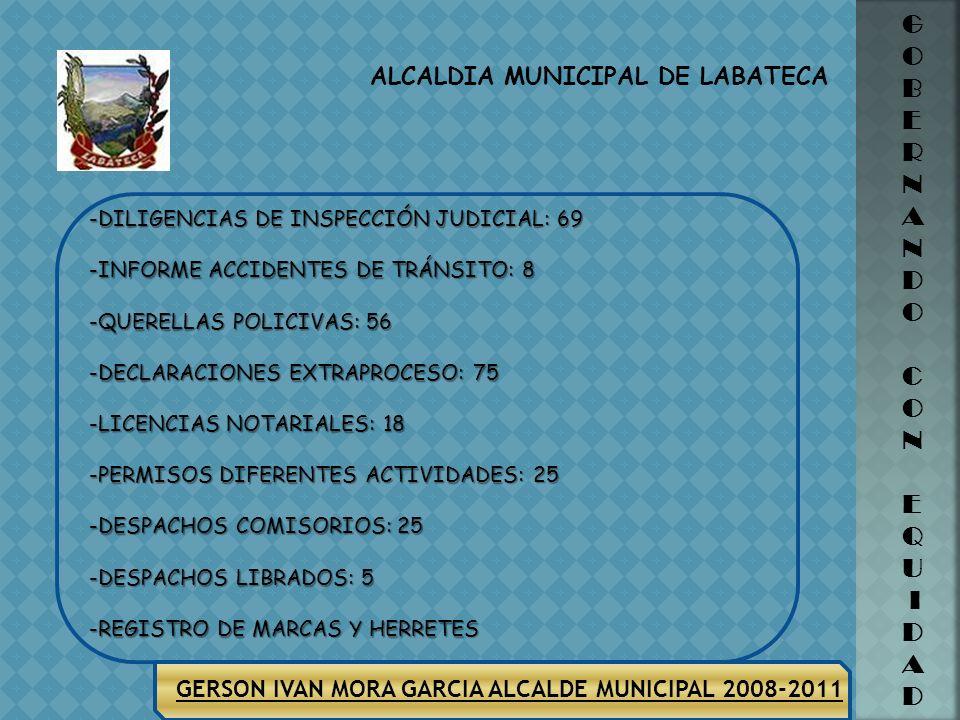ALCALDIA MUNICIPAL DE LABATECA G O B E R N A N D O C O N E Q U I D A D GERSON IVAN MORA GARCIA ALCALDE MUNICIPAL 2008-2011 CONTRAVENCIONES Conciliacio