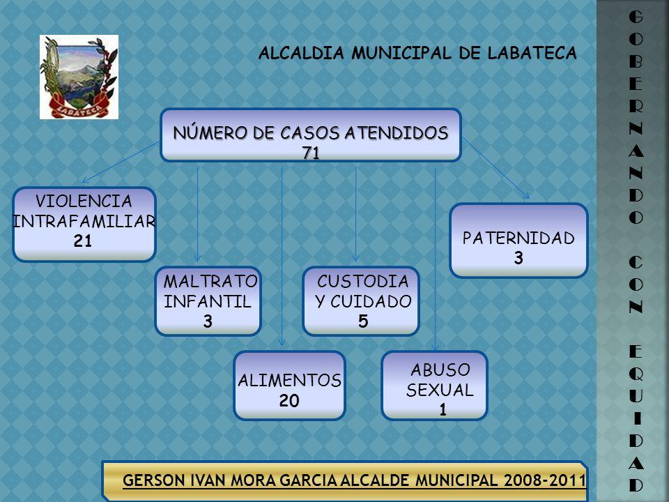 ALCALDIA MUNICIPAL DE LABATECA GERSON IVAN MORA GARCIA ALCALDE MUNICIPAL 2008-2011 G O B E R N A N D O C O N E Q U I D A D OBJETO: OBJETO: Prestar ser