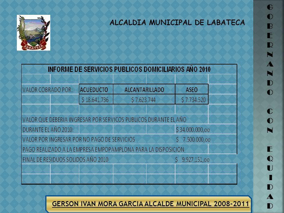 ALCALDIA MUNICIPAL DE LABATECA GERSON IVAN MORA GARCIA ALCALDE MUNICIPAL 2008-2011 G O B E R N A N D O C O N E Q U I D A D SERVICIOS PUBLICOS DOMICILI