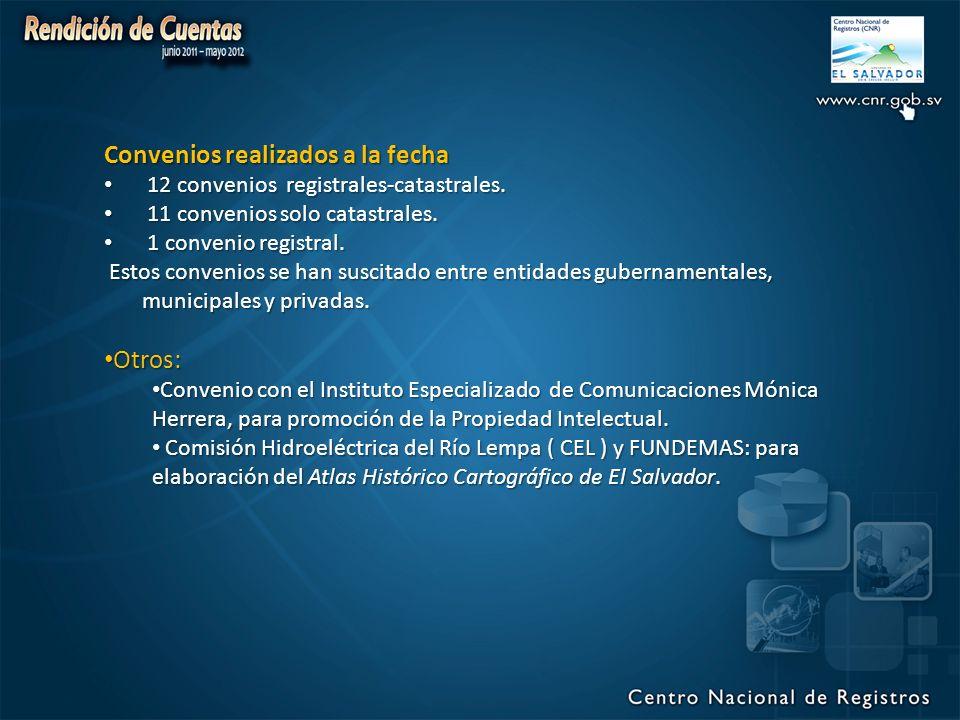 Convenios realizados a la fecha 12 convenios registrales-catastrales.