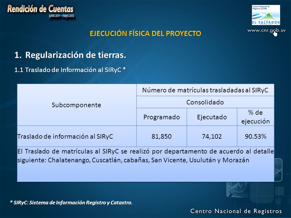 EJECUCIÓN FÍSICA DEL PROYECTO 1.Regularización de tierras.